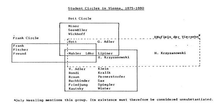 Pernerstorfer circle